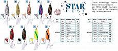 Balzer Trout Spoon #Stardust 3.5g #Blau