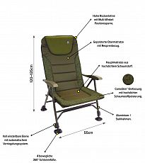 CarpSpirit Magnum Chair High-Back