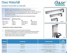 OASE Edelstahl Waterfall 30