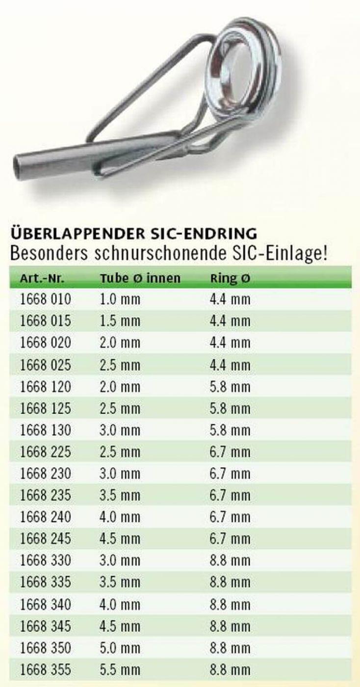 SIC Match-Endring Spitzenring 2.0 mm Tube 4 mm Ringdurchmesser