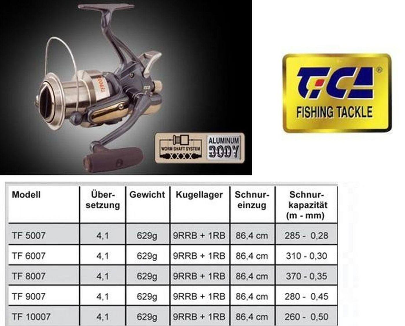 Tica Abyss TF 8007 R Freilaufrolle Karpfen Angeln Rolle