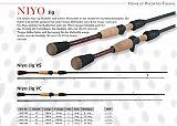 Iron Claw Rute Niyo Jig 195 V - S 14-32g