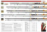 Quantum Rute, Magic Hecht 270cm -100g