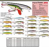 Rapala Original Floater  7cm 4g - S