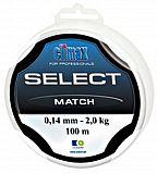 Climax Select Match Mono wassergrün 0.20