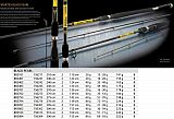 Sportex Rute Black Pearl BR3002 300cm 40